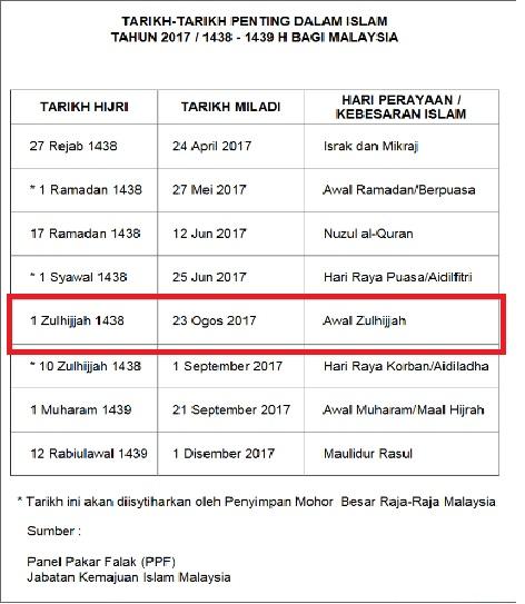 Tarikh Hari Raya Aidiladha 2017 Di Malaysia - Permohonan.my
