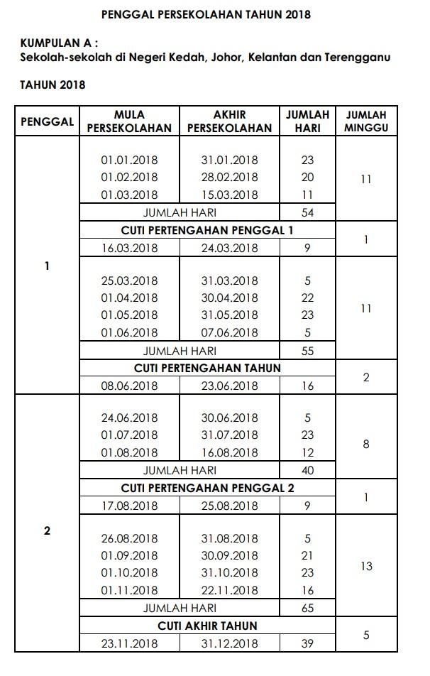 Cuti Sekolah Di Johor 2018 Kronis M