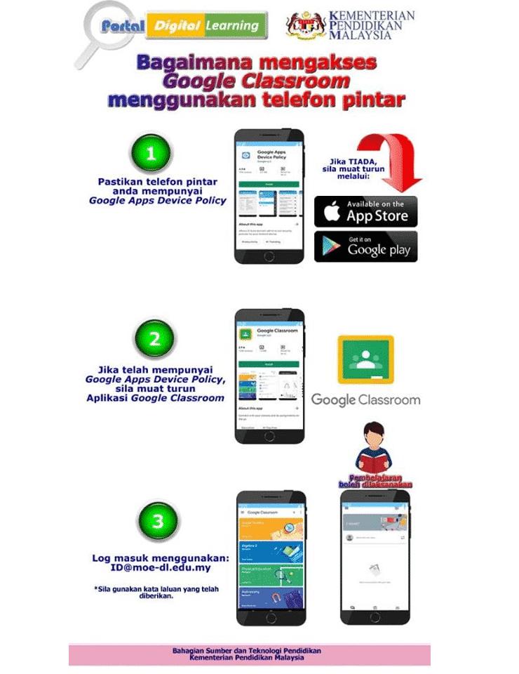 Login Google Classroom Gc Kpm Cara Log Masuk Guru Dan Murid